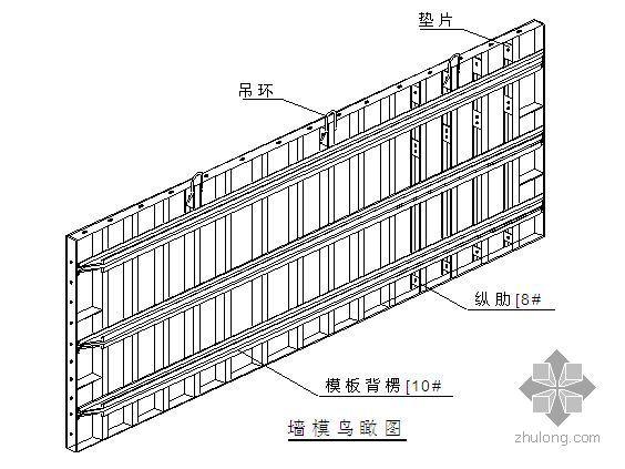 内蒙古某大型酒店模板施工方案(争创草原杯 鲁班奖)