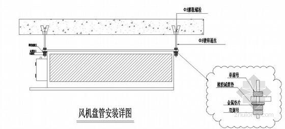 [成都]高档办公大楼通风与空调工程施工方案(中建)
