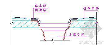 海南省某政府办公楼防水施工方案(地下室、屋面、卫生间)