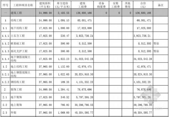 [河北]会议中心建安工程概算书(全套)(2012)
