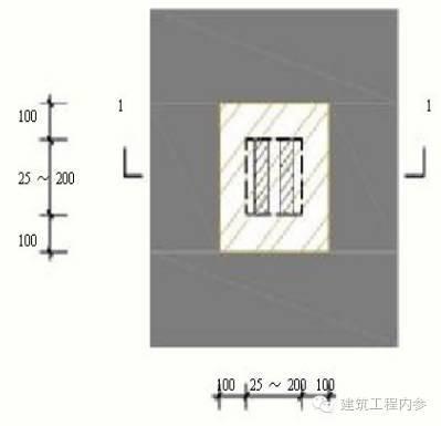 工地临边/洞口/卸料平台/防护设施等,安全防护图解!
