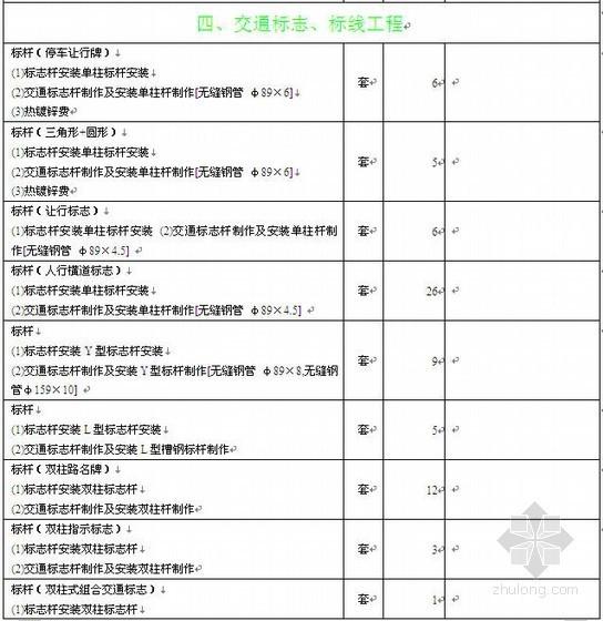 市政工程数量表范例(详细)
