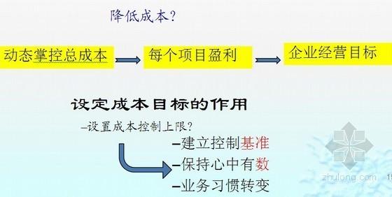 房地产开发成本精细化管理名师讲义(90页)
