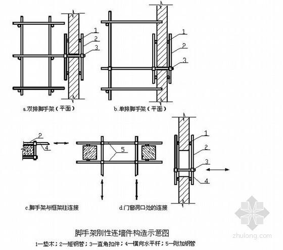 [重庆]住宅工程脚手架施工方案(落地、悬挑、卸料平台)