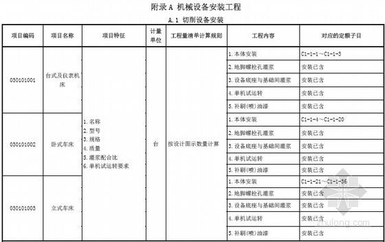 广东省2013版通用安装工程工程量清单计价指引(最终版)