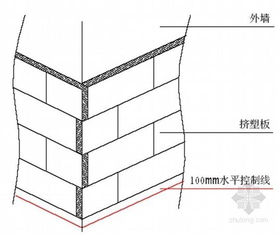 [天津]建筑节能专项施工方案(挤塑板、附节点图)