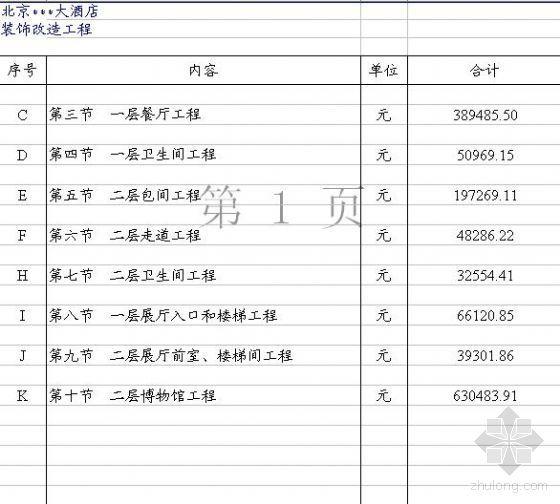 北京某酒店装饰改造工程量清单