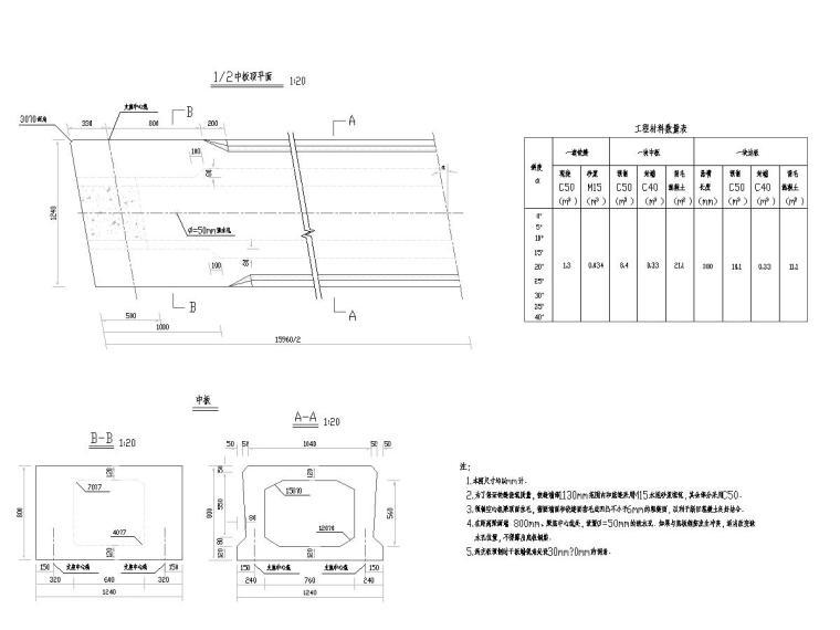 2014年设计16m预应力混凝土简支空心板通用图44张