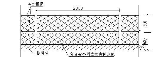 [广西]基坑土钉墙支护施工方案