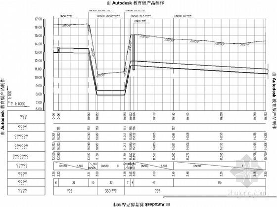 [广东]市政道路雨污水管网工程施工图51张(2014年设计)
