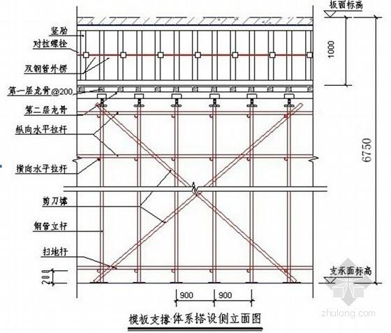 [广东]框剪结构住宅楼工程高支模工程施工方案(100页 附图)