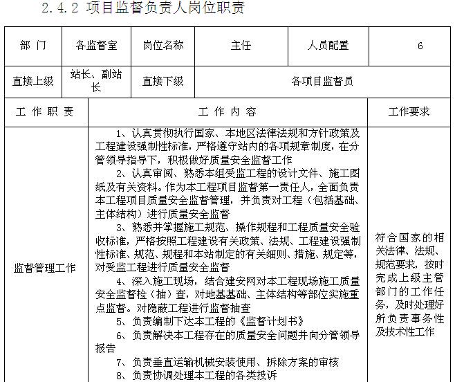 建设工程质量安全监督站管理制度(142页)_4