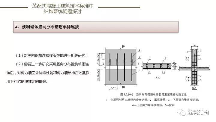 装配式建筑发展情况及技术标准介绍_91