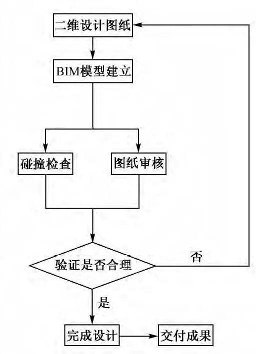 BIM在40m简支梁桥研制中的作用_4