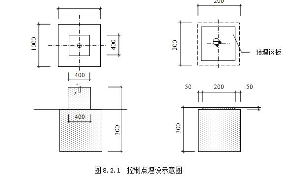 [新疆和田]锌冶炼厂施工组织设计[附CAD图纸]