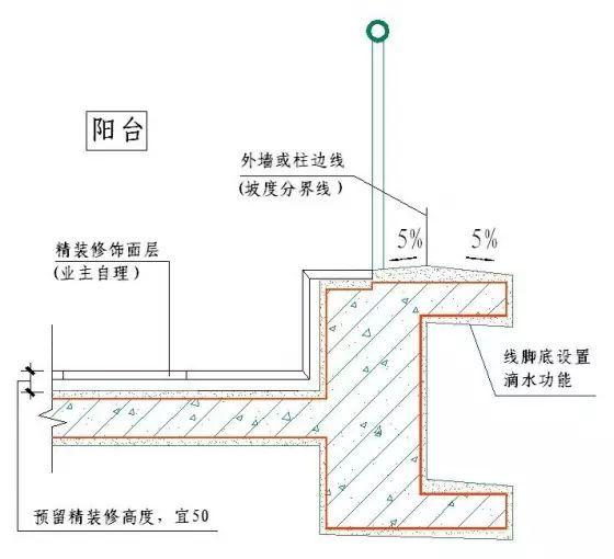 干挂石材、湿贴文化石、GRC装修施工细节_35