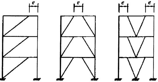 多高层建筑钢结构中几种抗侧力体系的性能特点