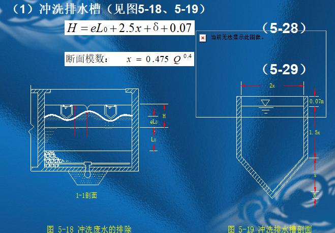 建筑工程给排水水处理-过滤_5