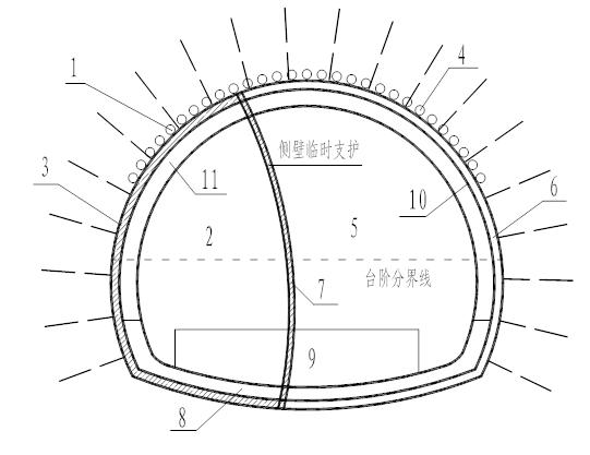 隧道施工标准化指南(word,74页)