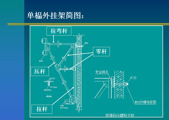 清水墙全钢大模板施工工法(ppt)_3