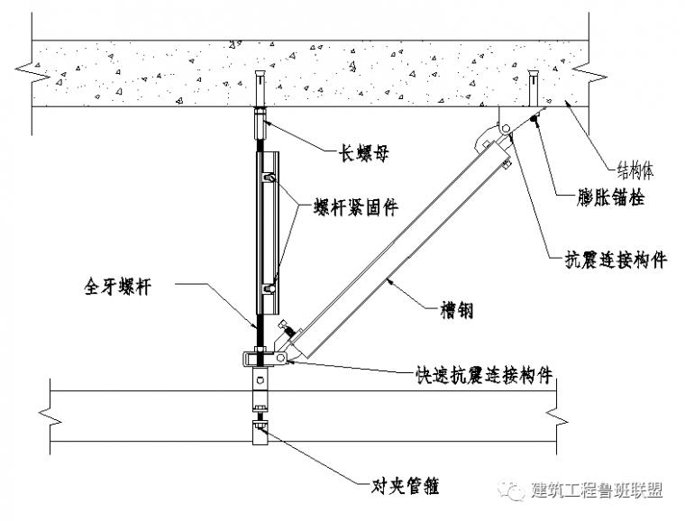 大弧度大管径管道如何制作施工?_12