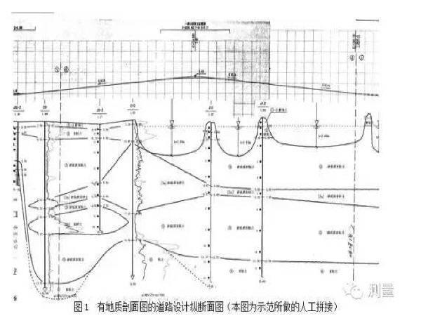 """城市道路设计中如何看""""工程地质勘察报告"""""""