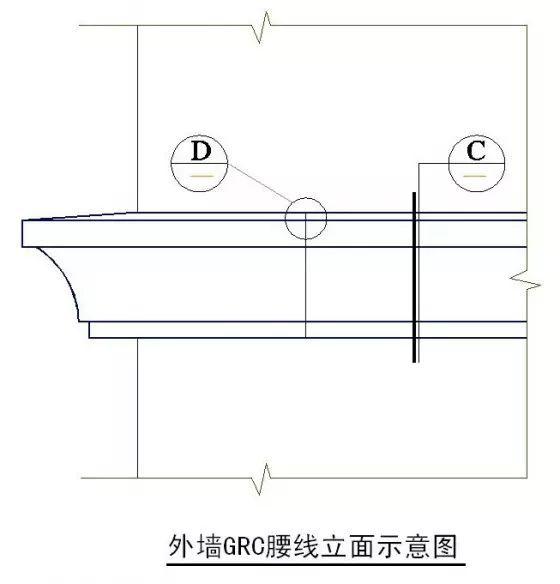 干挂石材、湿贴文化石、GRC装修施工细节_22