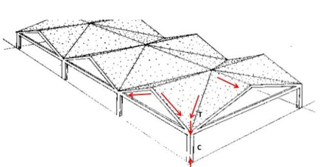 对于大跨结构除了网格结构你还有一个选择—折板_12