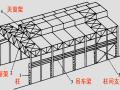 重型单层工业厂房钢结构设计(PPT,45页)