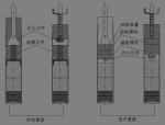 隧道爆破设计培训讲义ppt版(共126页)