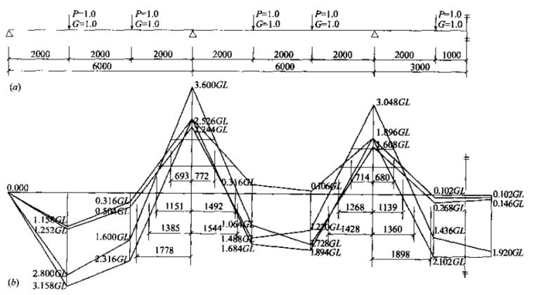 混凝土结构设计--中国建筑科学研究院主编_9