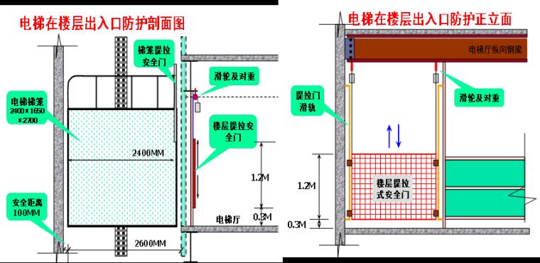 中建施工现场安全文明及绿色施工手册_12