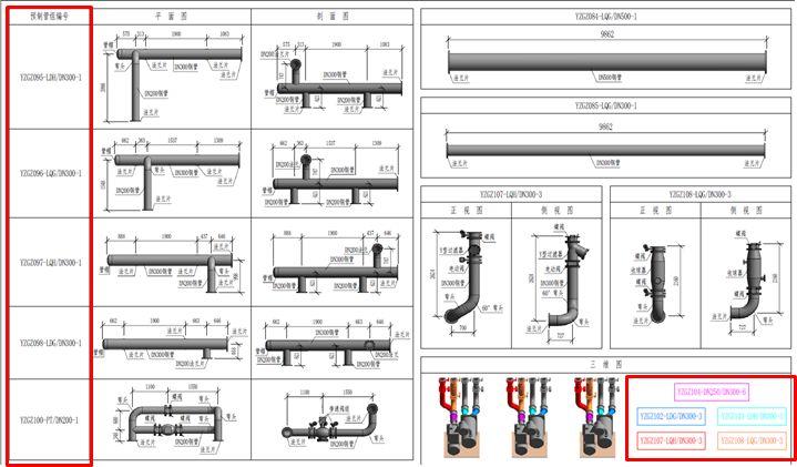 """图文解读""""设备及管线装配一体化""""工艺要点_12"""