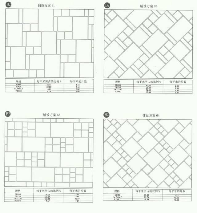 80种瓷砖铺贴案例,满满的干货_23