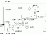 压缩空气管径对照表