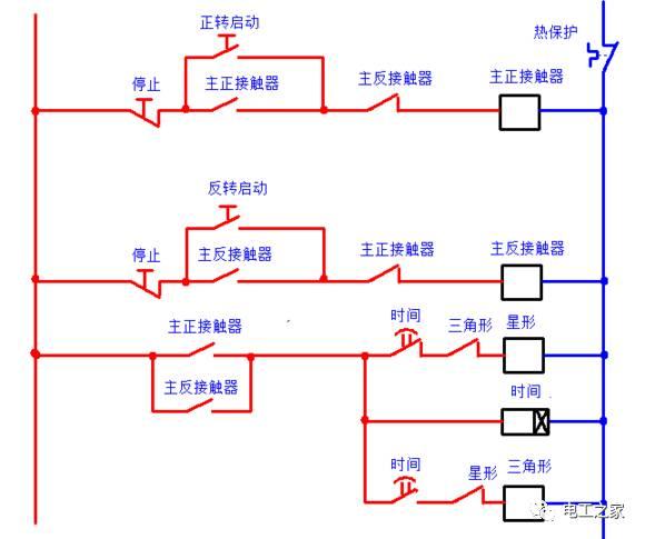 接触器控制电路?这篇文章足矣_44