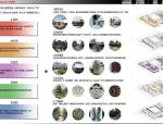 [湖南]岳阳楼楼前广场地段修建性详细规划