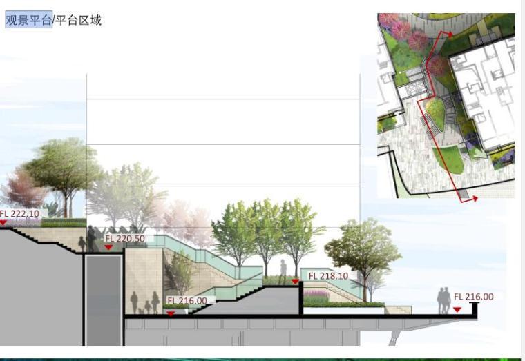 [重庆]某春森彼岸居住区景观方案设计文本.pdf(58页)_4