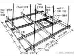实例解读轻钢龙骨吊顶安装工艺,学到了!