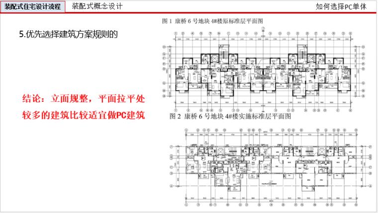 装配式建筑设计与研究(200页ppt)_14