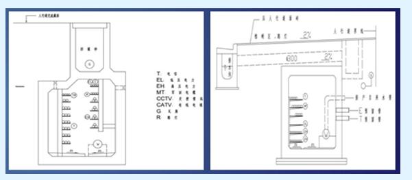 城市地下市政管线设施规划(PPT共98页)_3