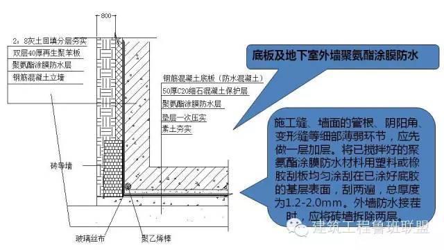 图文解读建筑工程各专业施工细部节点优秀做法_16