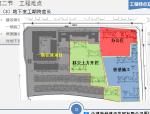 [中建海峡]漳州万科城项目策划(共62页)