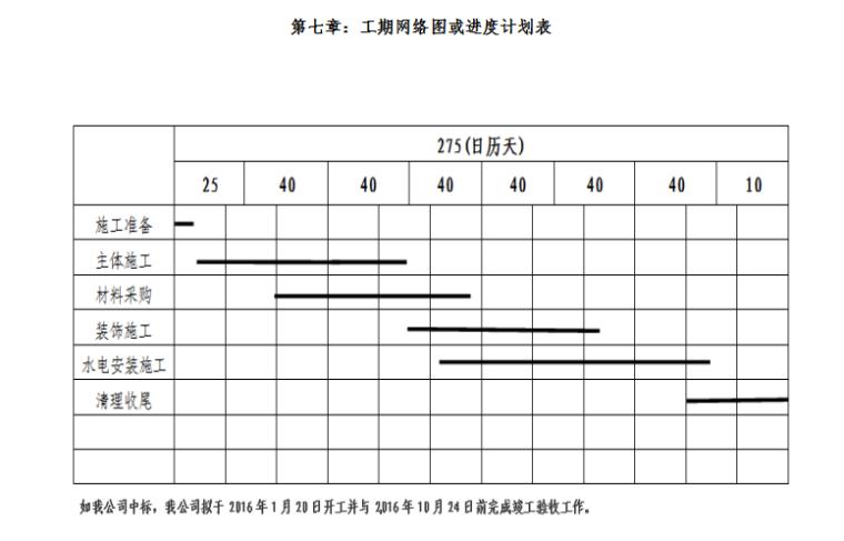筏板基础专项施工方案(docx格式,共86页)_4