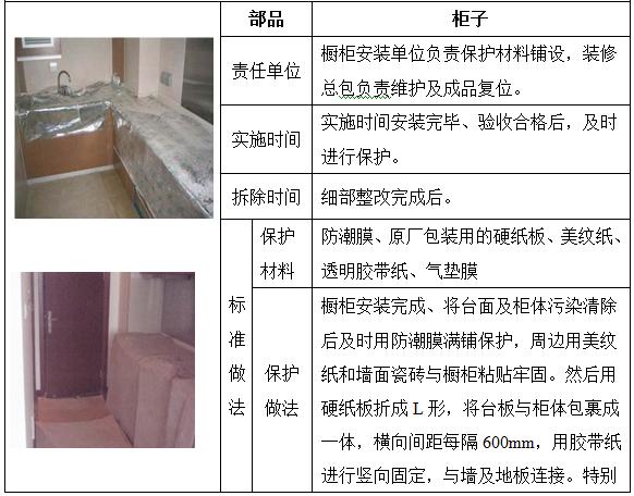 【鲁班奖】上海世博地区B03A-03地块办公室精装修工程(二标段)施工组织设计_2