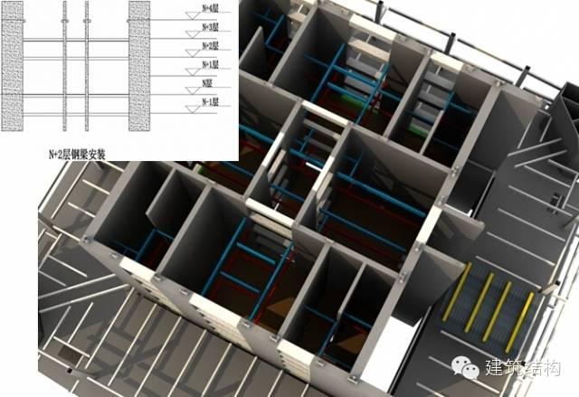 建筑结构丨超高层建筑钢结构施工流程三维效果图_21