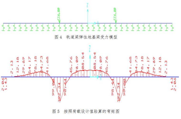 [湖北]地铁车站轨道梁施工方案(跨度21.3)