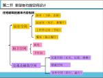 住宅居住区建筑规划设计(图文并茂)