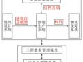 基于BIM的装配式建筑集成建造系统