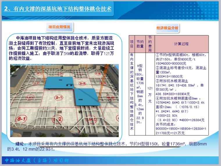 中建八局中海油大厦(上海)项目绿色施工亮点_1